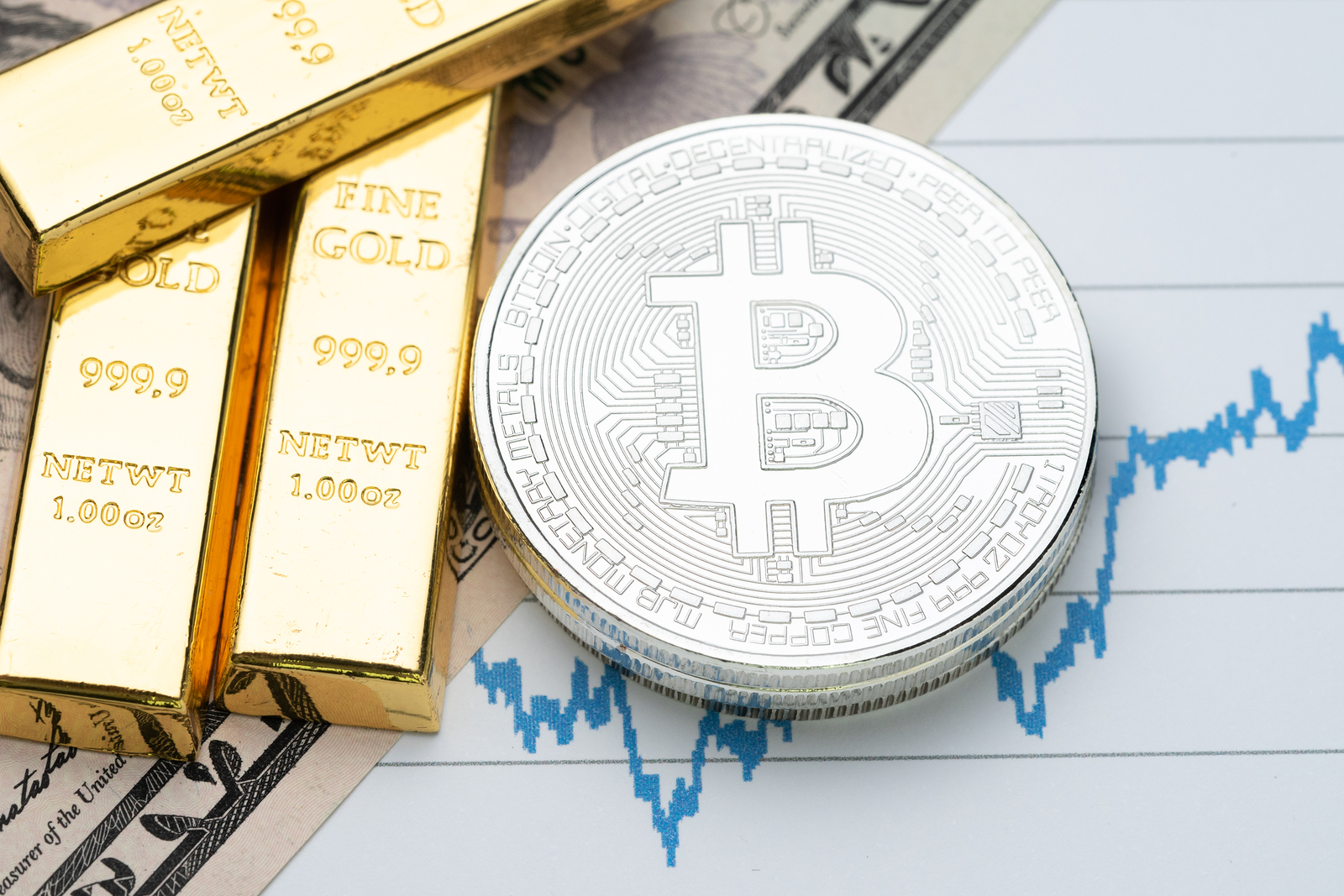 Gold and bitcoin on graph